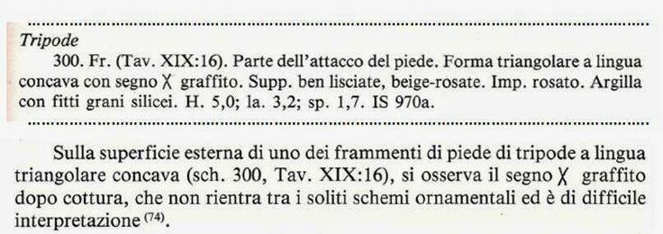 Da: Giovanni Ugas, La tomba dei guerrieri di Decimoputzu, 1990, Edizioni Della Torre