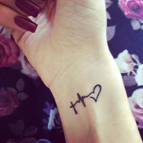My small tattoo on wrist: faith, hope, love: