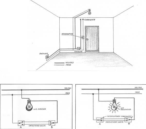 Instalaciones electricas residenciales etxebizitzetako - Instalacion electrica domestica ...