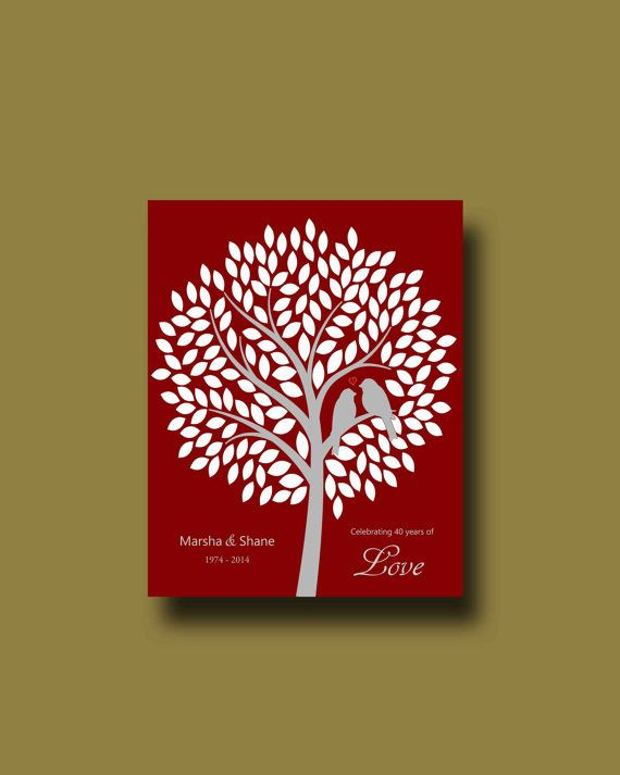 40th ANNIVERSARY Gift Print  Personalized Gift for by WhisperHills