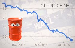 Will Collapse in Oil Price Cause a Stock Market Crash?Pay me 5429083025436146 5359390016430242  4571231695899063 2316 3485615120 5603 3030006 3719691110 Toshiba Media