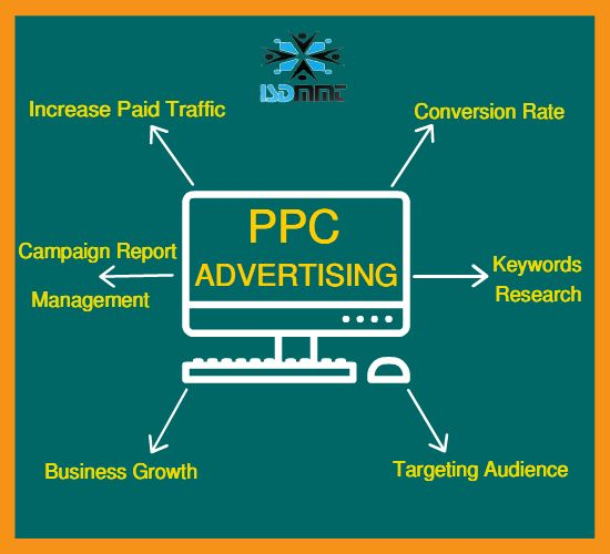 Whether you've heard a little about #PPC #marketing and are curious to learn more, or you already know that you want to use #PPC to market your #business, but aren't sure where to start, you've come to the right place! ISDMMT is one of the stop solution to provide you the knowledge of PPC marketing. http://isdmmt.com/pay-per-click-ppc/ #isdmmt