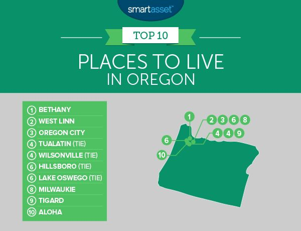 Oregon is known for its geographic diversity. The dense forests and bodies of water which dot the Oregon countryside make it a haven for nature lovers. And there are big populous metro areas like Portland which is known as a counter-culture hub. Regardless of what you like to do, Oregon has something for everyone. Below we look at these and other factors to find the best places to live in Oregon.