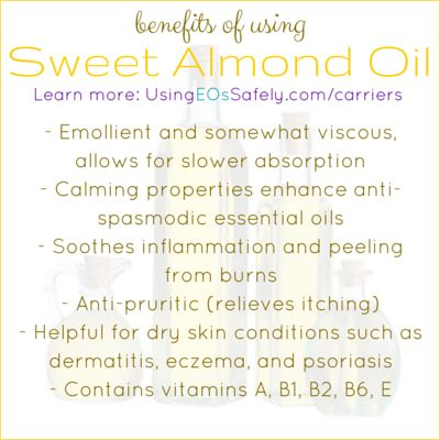 I recommend this unrefined, organic sweet almond oil: http://www.usingeossafely.com/MRHalmondoil  For more information, I highly suggest the thorough book by Shirley and Len Price, Carrier Oils: For Aromatherapy and Massage. http://www.usingeossafely.com/carrieroils