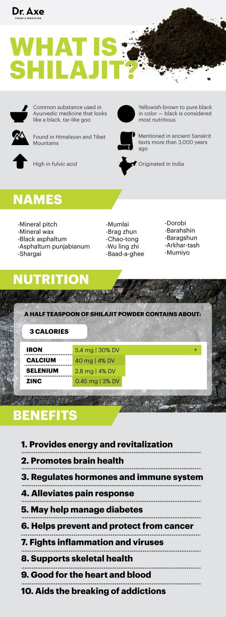 Shilajit Benefits, Shilajit Uses, Shilajit Nutrition, Shilajit Powder - Dr. Axe