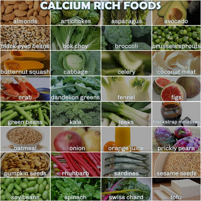 Vegetables Contain Calcium 95 best calcium bone up images on pinterest eat healthy calcium rich foods dairy free which you can opt for your calcium workwithnaturefo