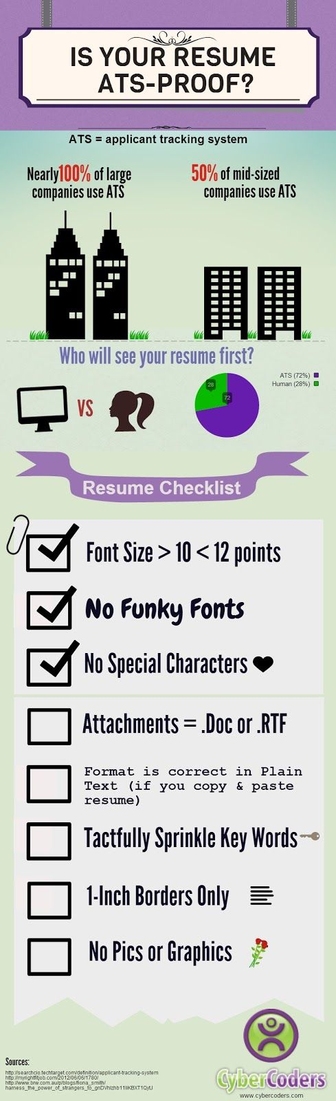 110 best CV   Resume Writing images on Pinterest Resume writing - popular resume fonts