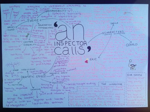 an inspector calls annotations - Google Search