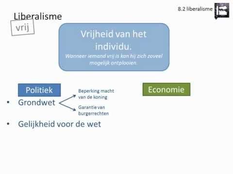 Joost van Oort legt het kenmerkend aspect (8.2) 'De opkomst van de politiek-maatschappelijke stroming: Liberalisme' uit.