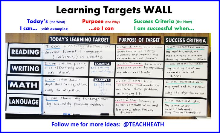 Learning Target Wall with Success Criteria