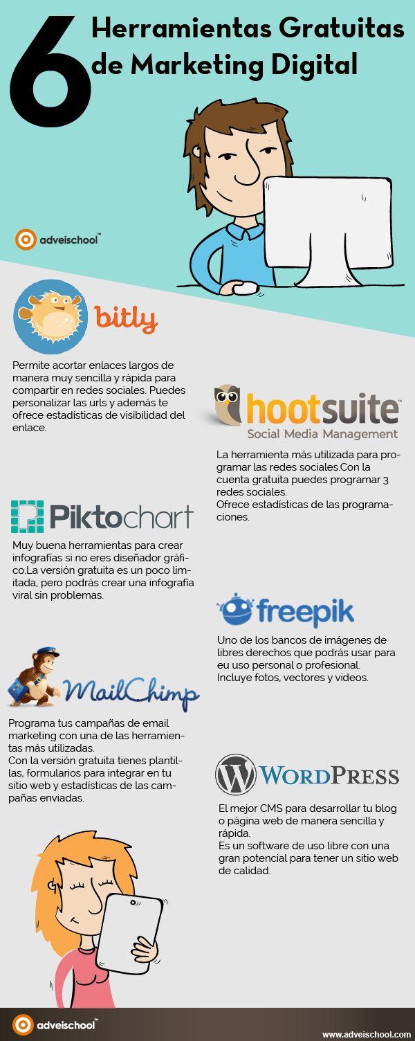 6 herramientas gratuitas de Marketing Digital #infografia #infogtsphic #marketing | TICs y Formación