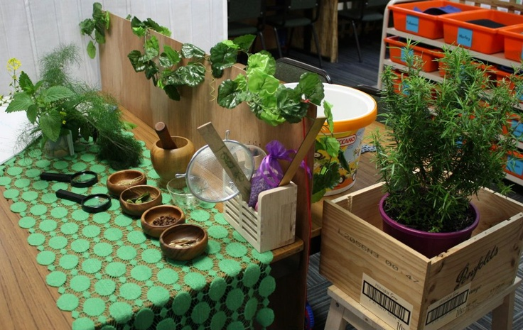 Sensory/herbs - Walker Learning Approach - Sandringham Primary School, Melbourne