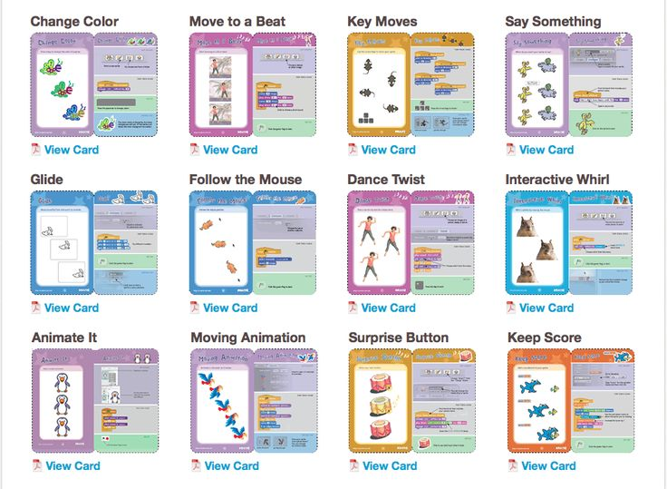 Here are the Scratch Cheat sheets from the Scratch Professional Development at UTSA. You can create your own free scratch account and begin designing games, animations and more! http://scratch.mit.edu