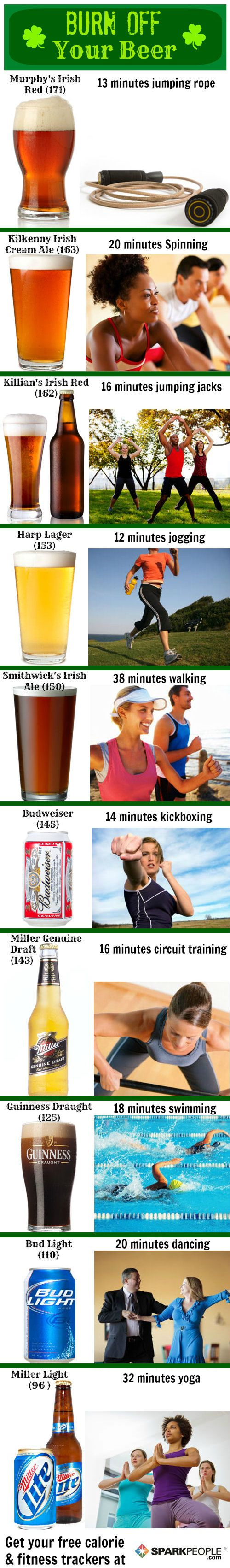 Infographic: How to burn off your St. Patrick's Day beer