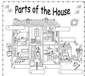 Maestra de Inglés y Primaria: Vocabulario de la casa - House vocabulary   Think in english   Scoop.it