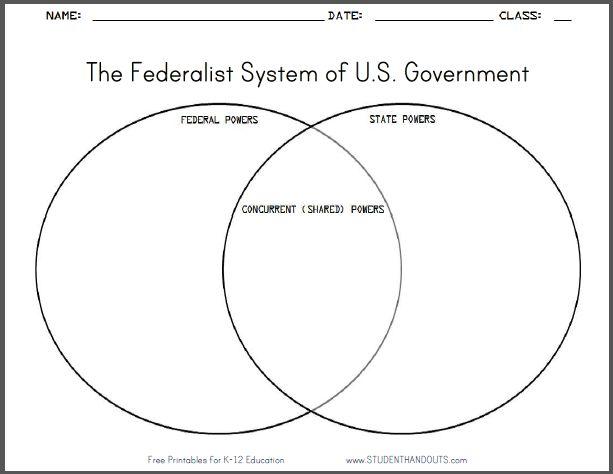 federalist system venn diagram worksheet free to print pdf file social studies. Black Bedroom Furniture Sets. Home Design Ideas