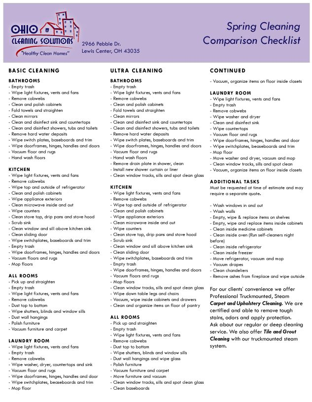 Free Templates For House Cleaning Checklist  The Business Checklist