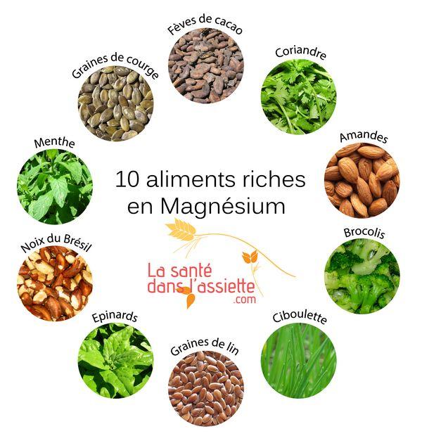 sources_magnésium