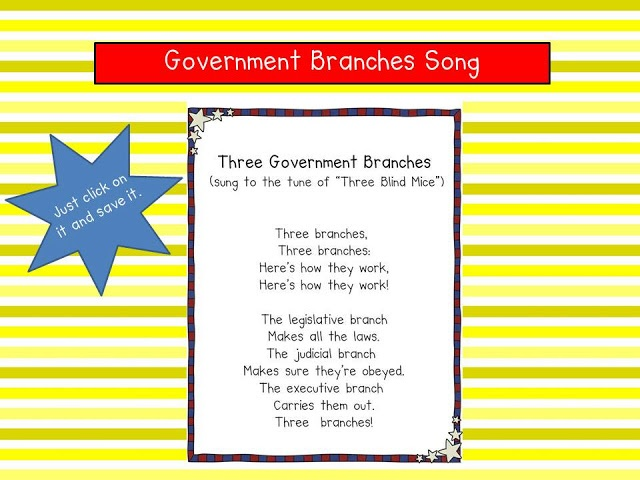 3rd Grade Grapevine: Friday Freebie - Government Branches