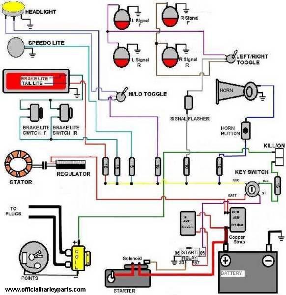electrical wiring diagram of motorcycle  bookingritzcarlton