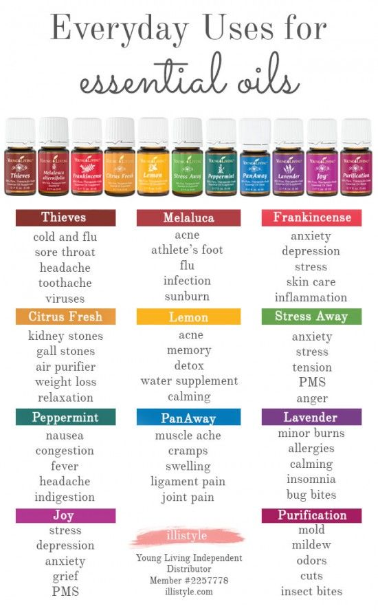 Essential Oils Everyday Uses http://mydoterra.com/katherinelarsen