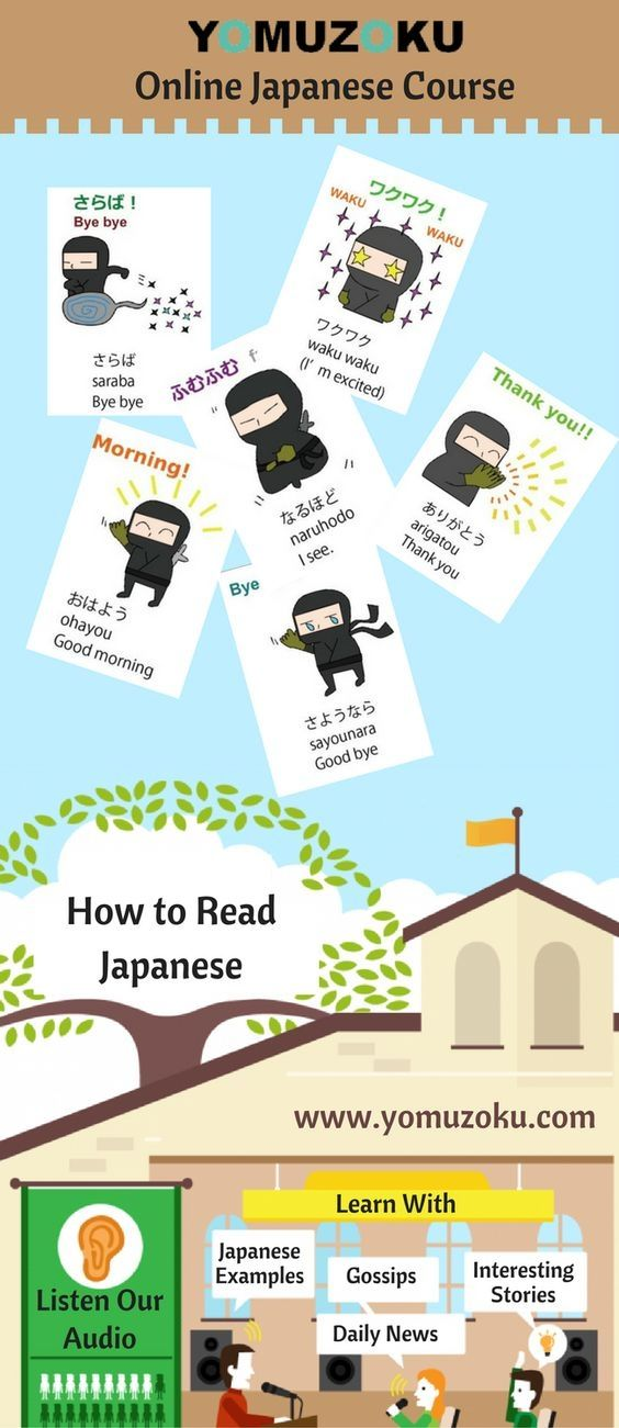 Online Japanese Course Infographic #Infographics