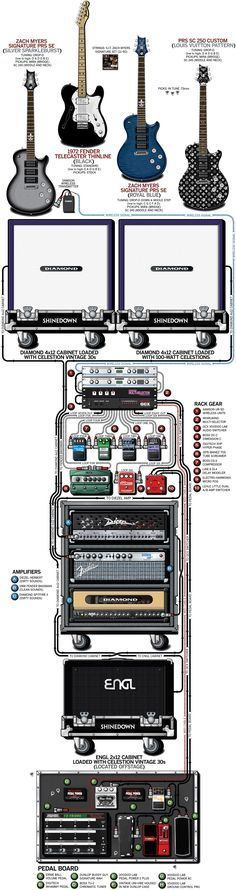 1000+ images about Guitar Playing and Music on Pinterest Rigs, Pentatonic scale and Guitar