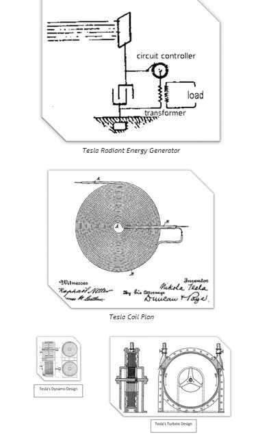NIKOLA TESLA -(Tesla Radiant Energy Generator,Tesla Coil Plan,Tesla Dynamo-electric Machine) At the end of the Tesla Secret e-book, there was a section showing the classic Tesla generator plans retrieved from the patent office. The plans consist of the radiant energy generator, Tesla coil, dynamo-electric machine etc.