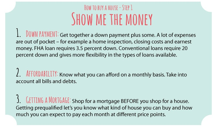 How to buy a #house - #Downpayment, affordability, #mortgage