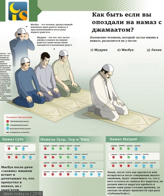 Намаз. Prayer in islam. Подробнее - на Islam-Today.ru