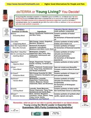 doTerra versus Young Living