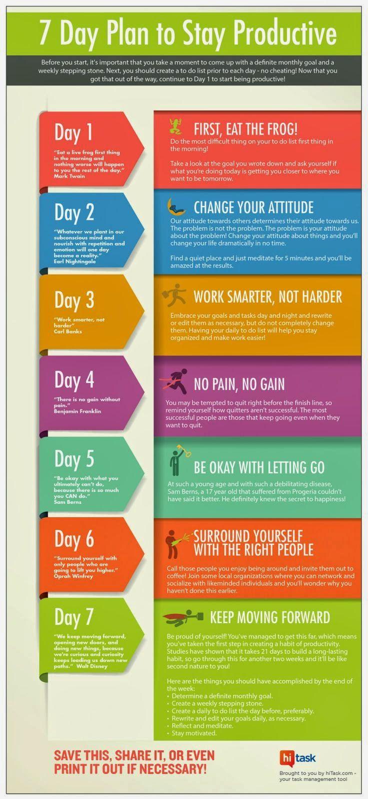 CZAS   7 sposobów na zwiększenie produktywności w ciągu 7 dni