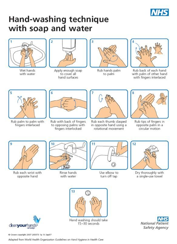 Hand Washing Guide Hand Washing Poster Hand Washing Technique