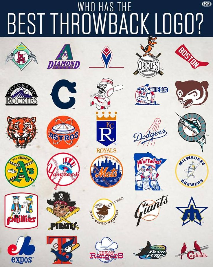 Pin By Douglas Butler On Baseball Baseball Teams Logo Mlb Logos Baseball History