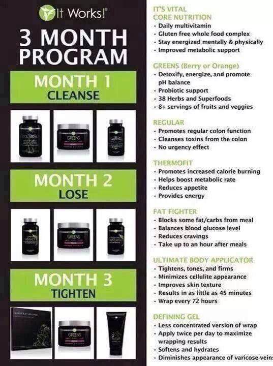 I'm Looking For Some Product Testers For It Works! You Get Items at My Price For Three Months, get a $10 product credit & Give Me an Honest Review. That's It! I need people for: *Wraps *Greens *Thermofit *Fat Fighters *Hair/Skin/Nails Comment Below What Product You Are Interested in & I Will Get in Touch With You! https://kristalherring.myitworks.com/ #ItWorks