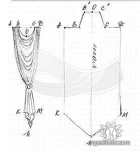 497929302522486195 moreover 363525001141859969 as well Coastal Style Window Treatments likewise How To Make Swags also Article swag1. on curtain swag patterns