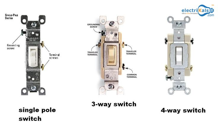 Three different types of commonly used switches: Single ...