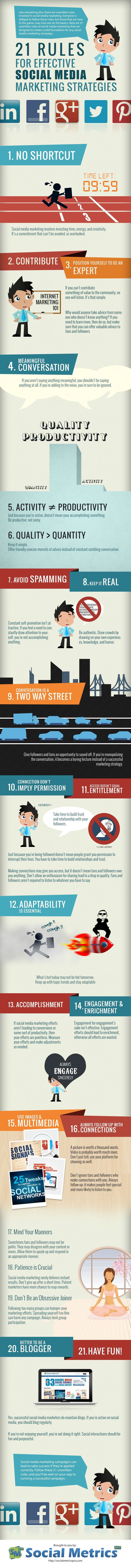 21 Rules For Effective Social Media Marketing by Social Metrics #socialmedia #infographic
