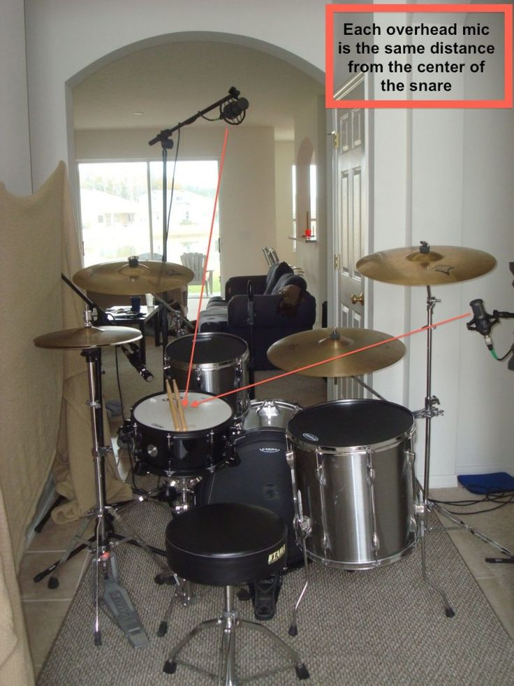 The Glyn Johns method for setting up mics to record drums. Look forward to trying this out!