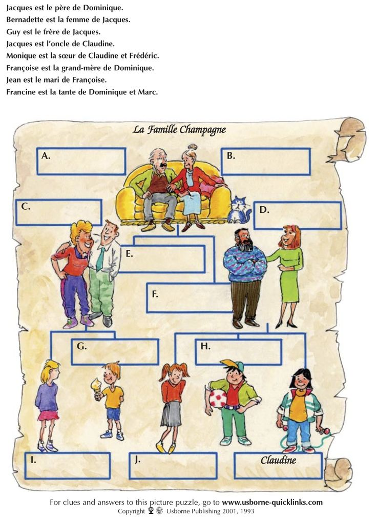 les directions en francais fle - Google Search