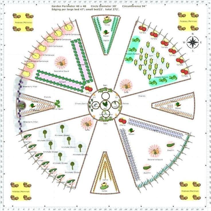perrenial garden layout simple perennial shade garden ...