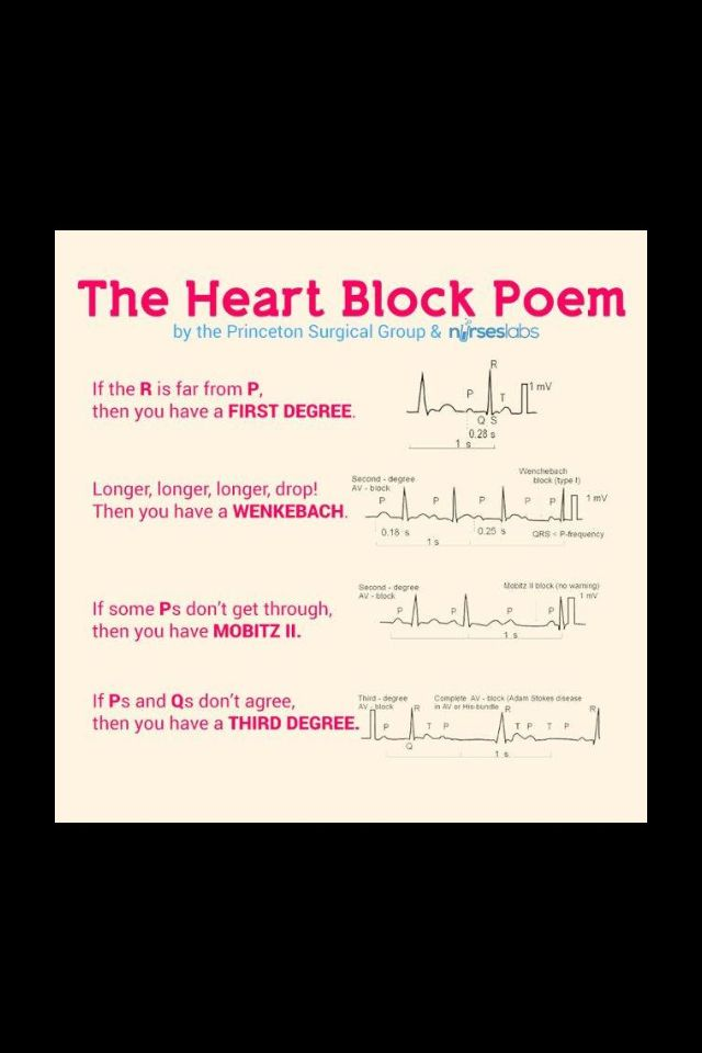 The heart block poem | Nursing | Pinterest | Poem, Heart ...