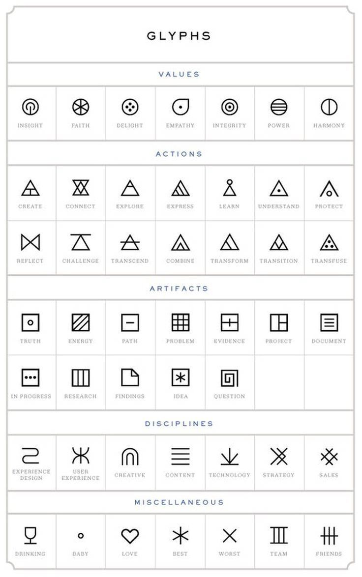 glyphs tattoo designs…