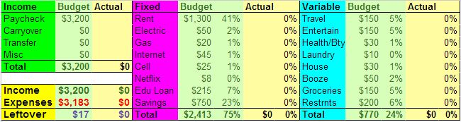 best 25 budget spreadsheet ideas on pinterest family budget template excel budget and budget. Black Bedroom Furniture Sets. Home Design Ideas