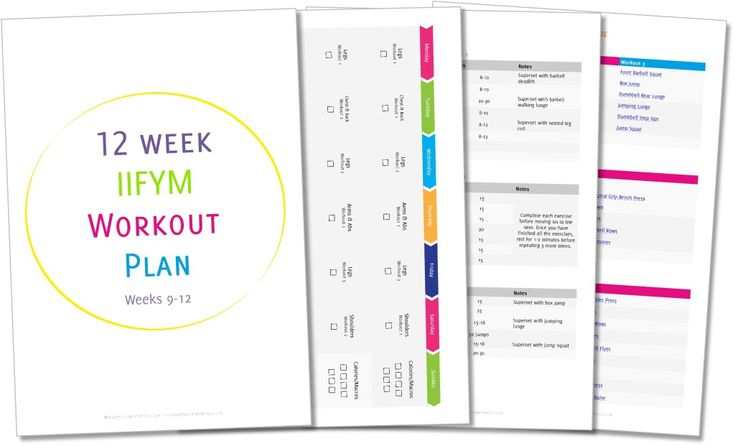 12 week iifym  reverse diet gym workout plan free weeks 9