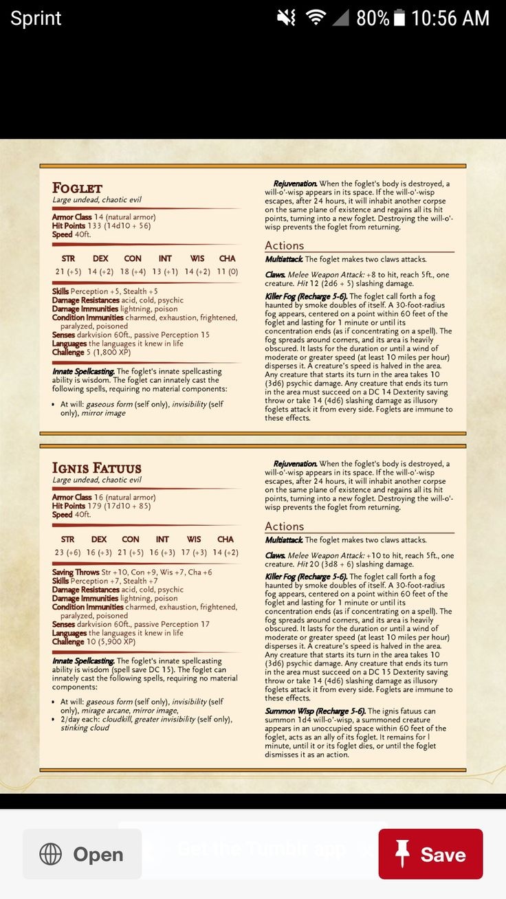 Pin by Ben Visconti on Enemies in 2019 Dnd monsters, Dnd