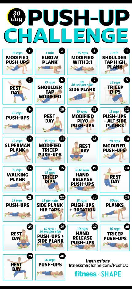 Join us for the ultimate 30-day push-up challenge that slowly increases reps to …
