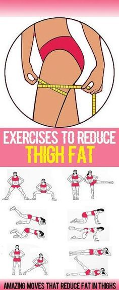 Simple Exercises to Reduce Thigh Fat..