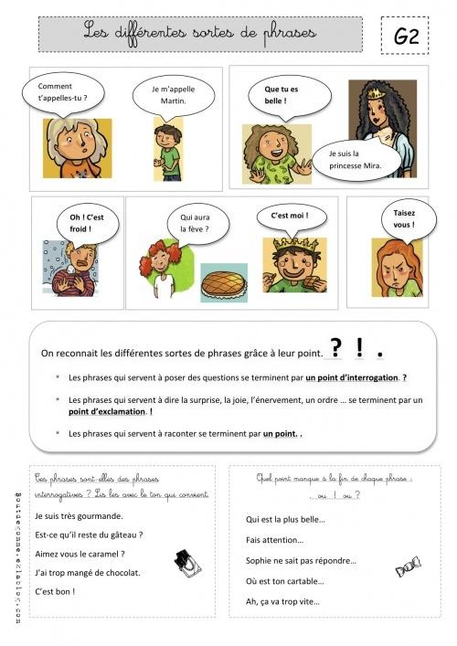 Les différentes sortes de phrases