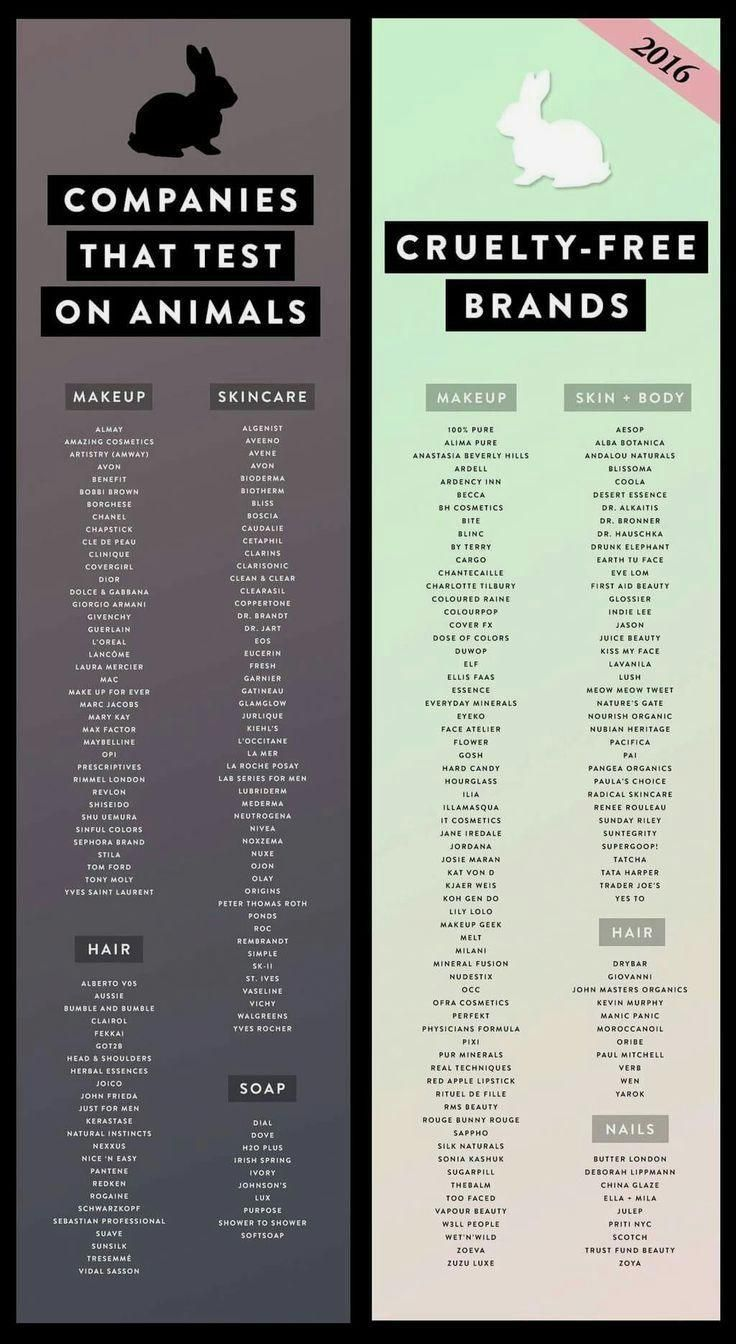 Brands That Still Test On Animals In 2020 Hautpflege Make Up Haut